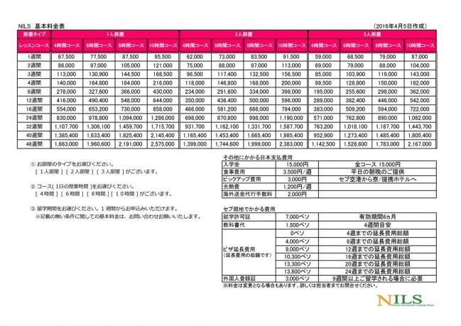 NILSの料金表
