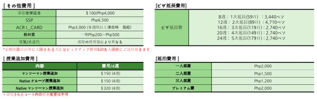 現地支払い費用例(CIJアカデミー)